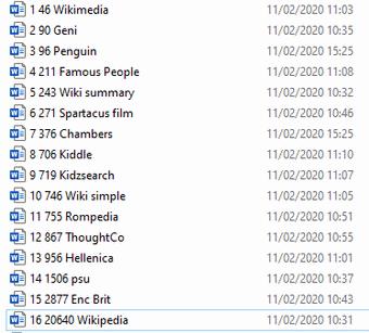 Pompey bibliography